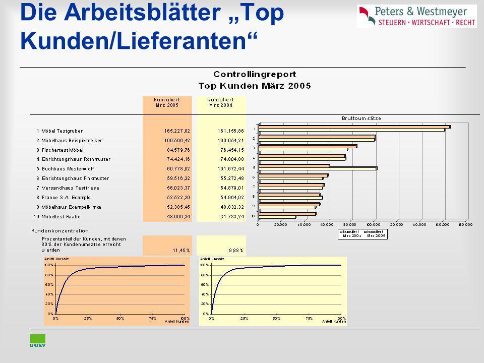 """Die Arbeitsblätter """"Top Kunden/Lieferanten"""