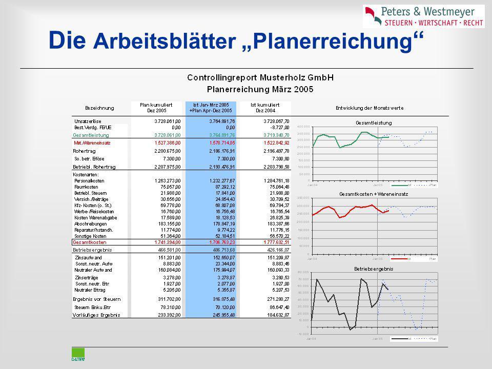 """Die Arbeitsblätter """"Planerreichung"""