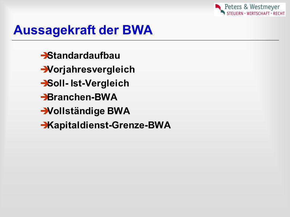 Aussagekraft der BWA Standardaufbau Vorjahresvergleich