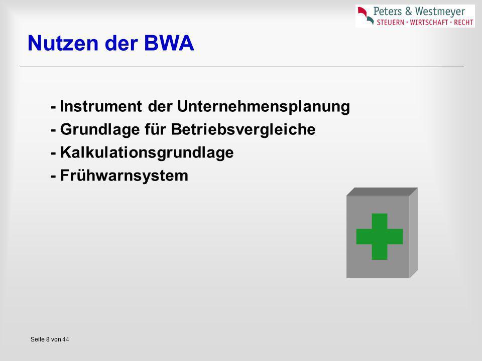  Nutzen der BWA - Instrument der Unternehmensplanung