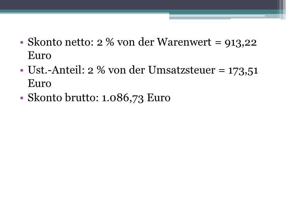 Skonto netto: 2 % von der Warenwert = 913,22 Euro