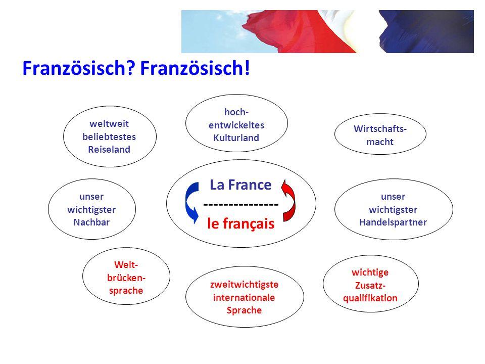 Französisch Französisch!