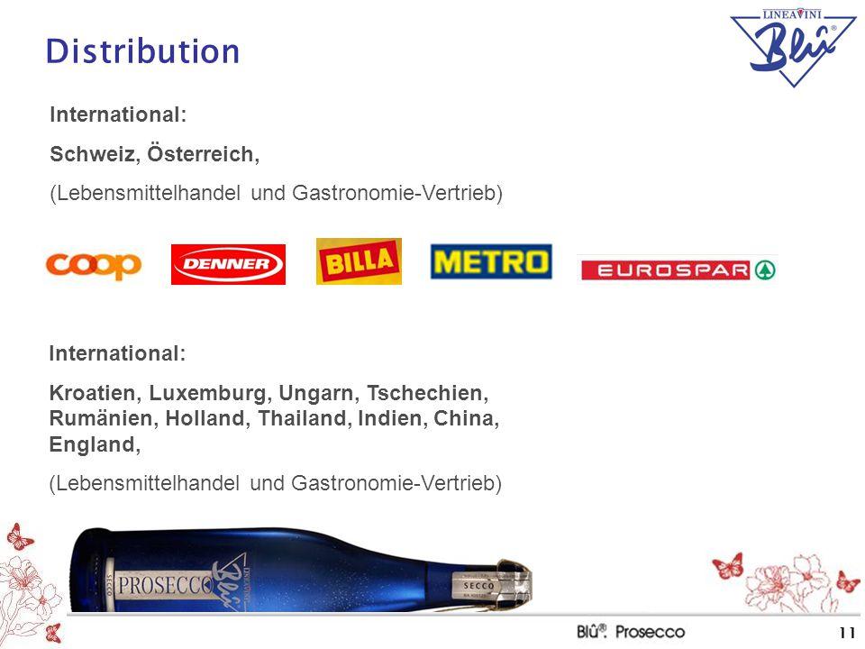 Distribution International: Schweiz, Österreich,