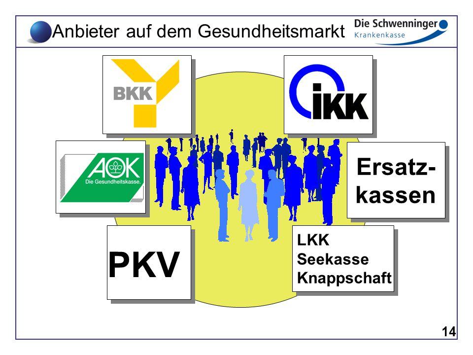 PKV Ersatz- kassen Anbieter auf dem Gesundheitsmarkt LKK Seekasse