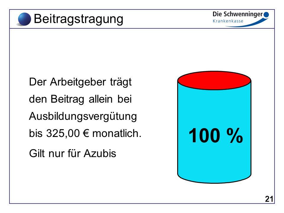 Beitragstragung Der Arbeitgeber trägt den Beitrag allein bei Ausbildungsvergütung bis 325,00 € monatlich. Gilt nur für Azubis