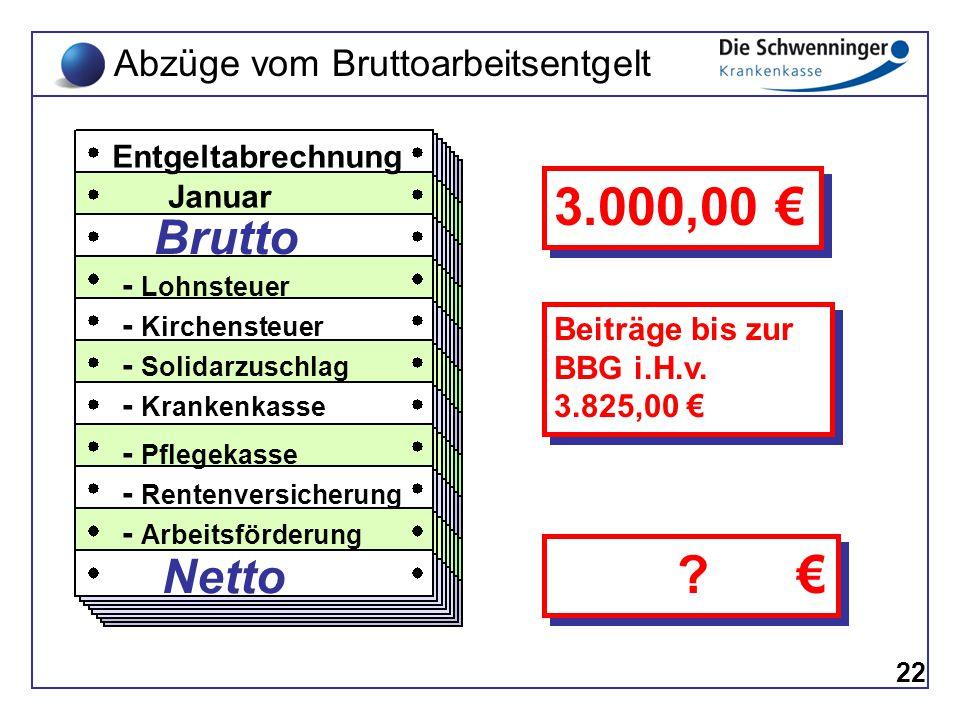 3.000,00 € € Brutto Netto Abzüge vom Bruttoarbeitsentgelt