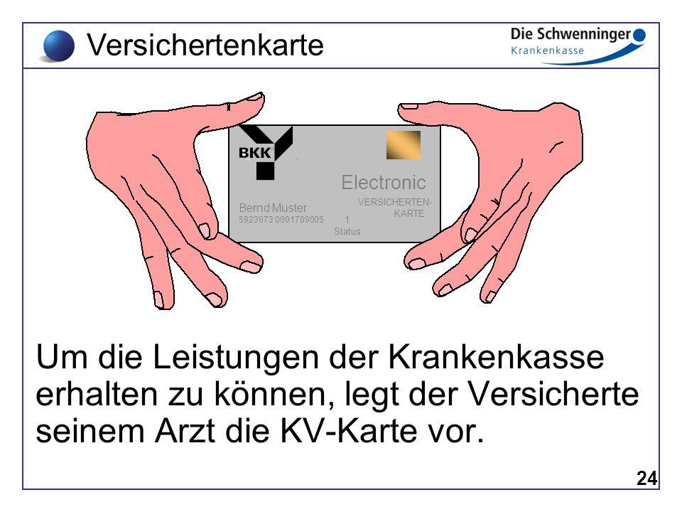 Versichertenkarte Electronic. VERSICHERTEN- KARTE. 5923973 0001789005. Bernd Muster. 1. Status.