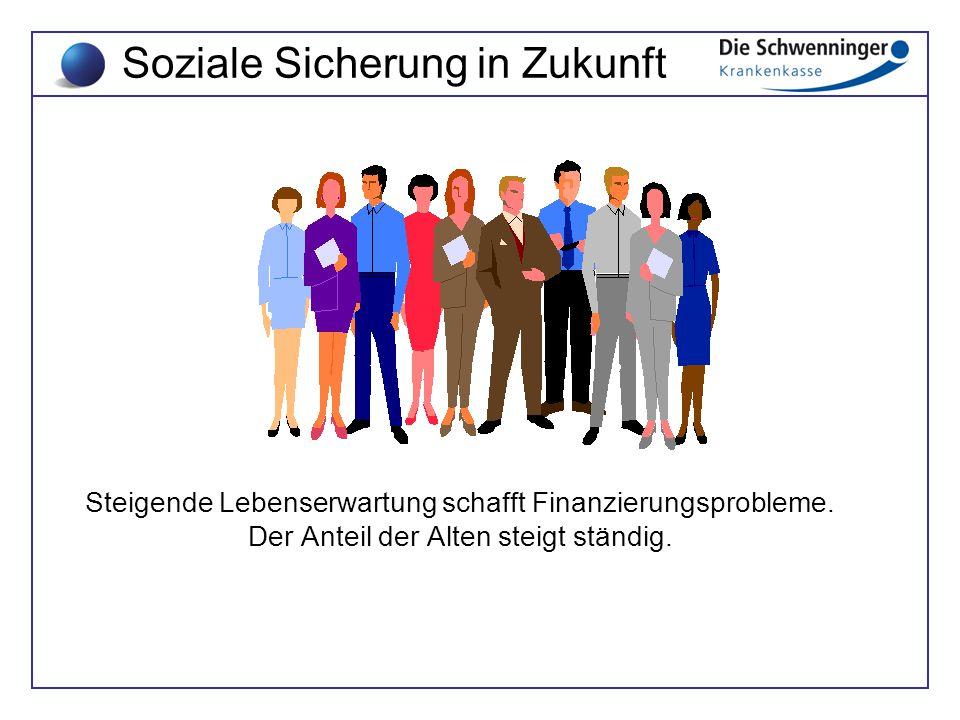 Soziale Sicherung in Zukunft