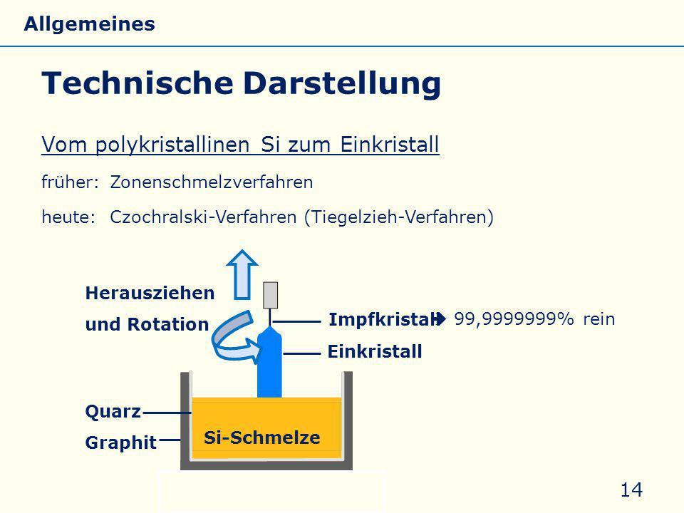 Technische Darstellung