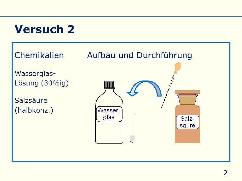 Versuch 2 Chemikalien Aufbau und Durchführung Wasserglas-
