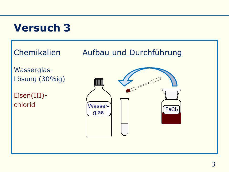 Versuch 3 Chemikalien Aufbau und Durchführung Wasserglas-