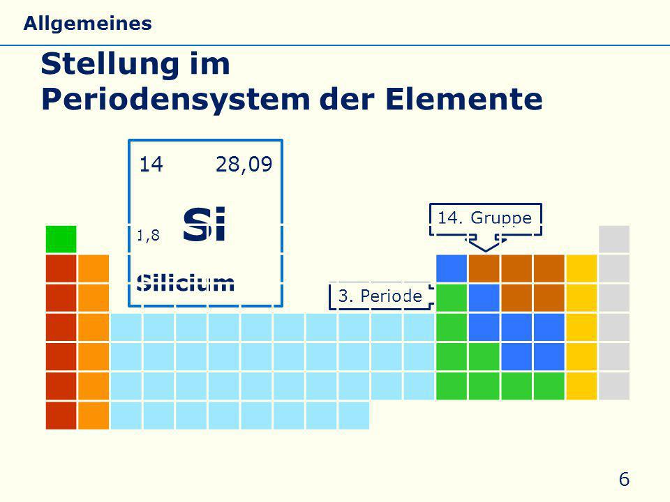 Stellung im Periodensystem der Elemente