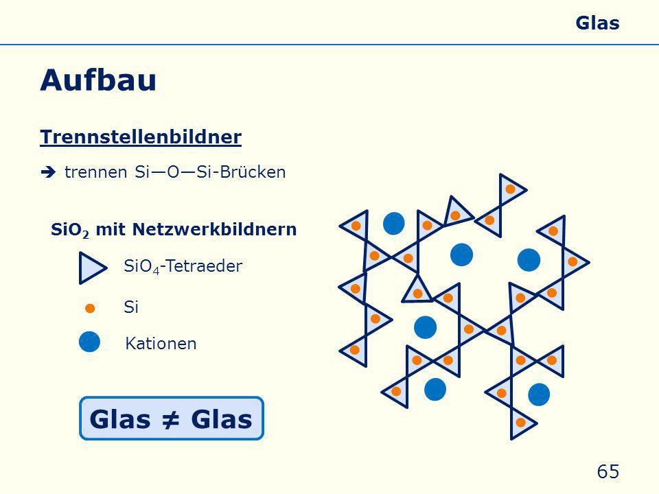 Aufbau Glas ≠ Glas Allgemeines Eigenschaften Silicate Silicone Glas