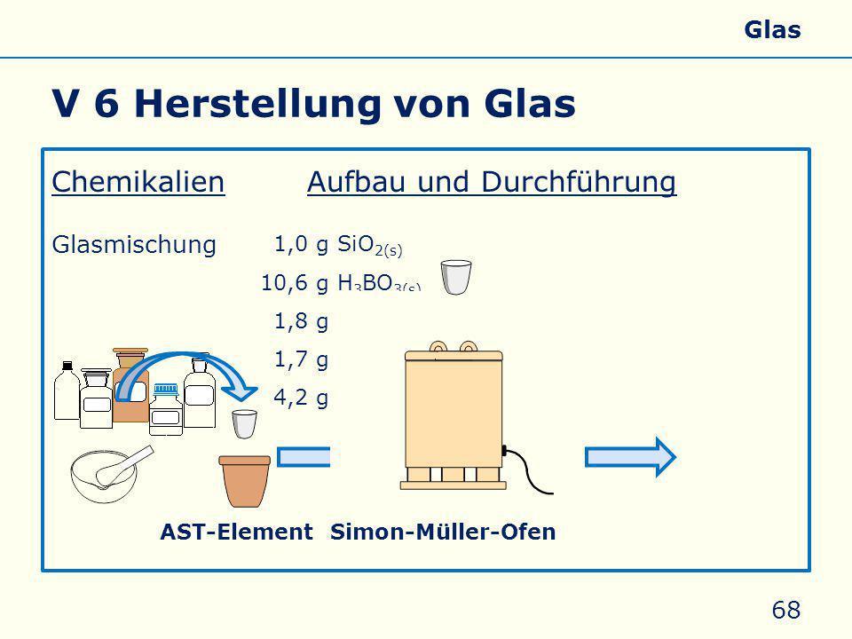 V 6 Herstellung von Glas Chemikalien Aufbau und Durchführung