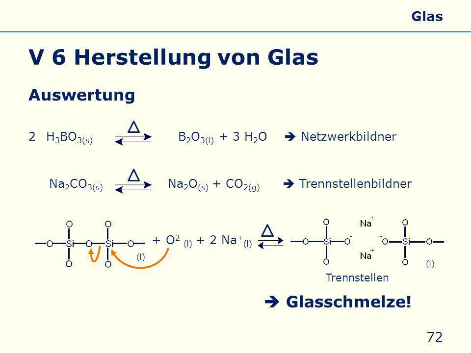 V 6 Herstellung von Glas Auswertung  Glasschmelze!