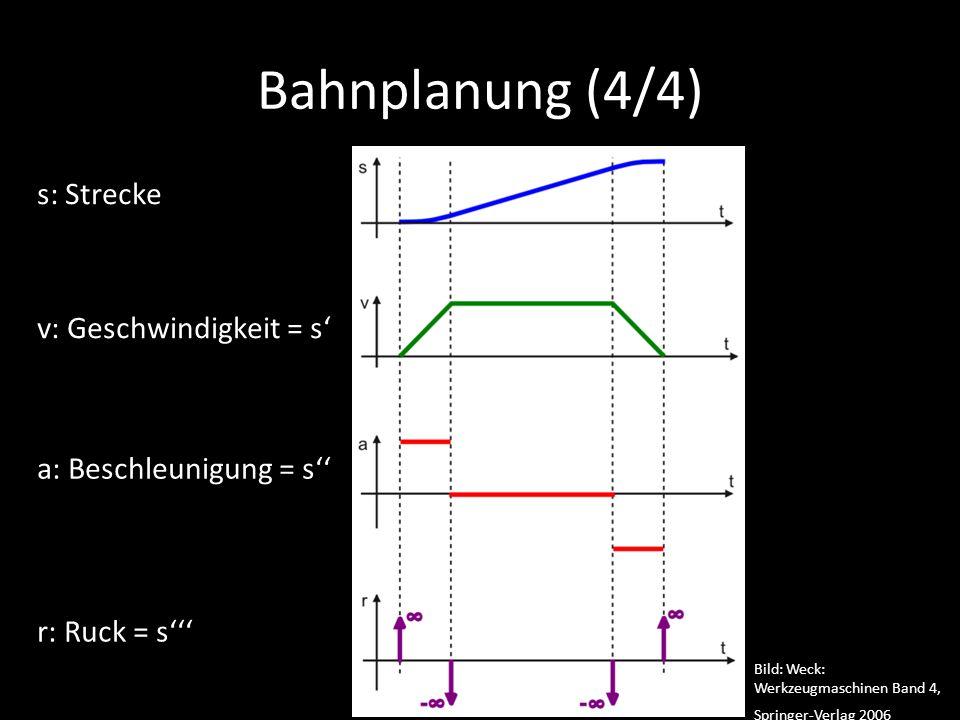 Bahnplanung (4/4) s: Strecke v: Geschwindigkeit = s'