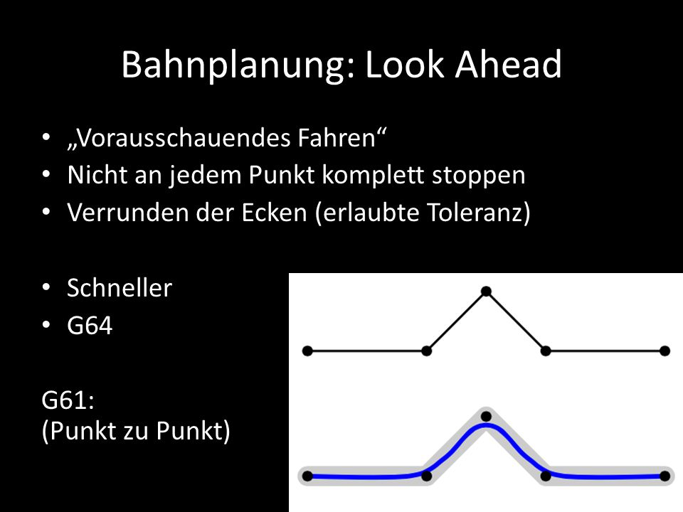 Bahnplanung: Look Ahead