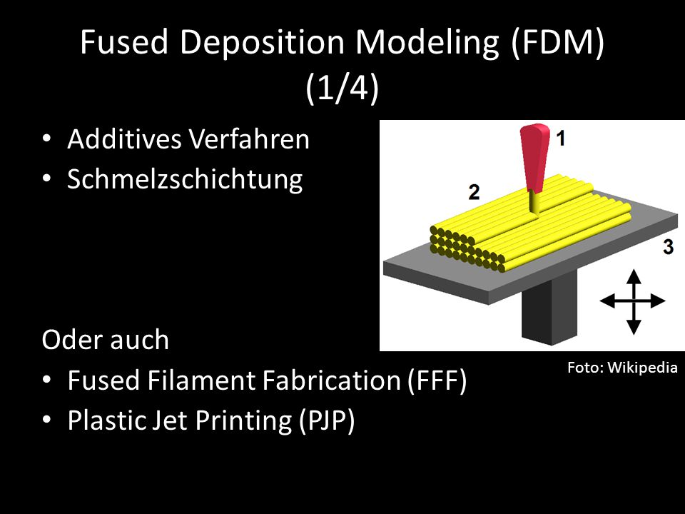 Fused Deposition Modeling (FDM) (1/4)