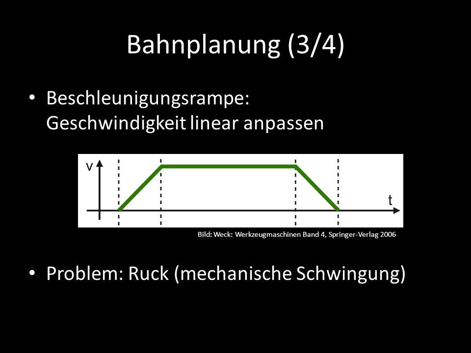 Bahnplanung (3/4) Beschleunigungsrampe: Geschwindigkeit linear anpassen. Problem: Ruck (mechanische Schwingung)