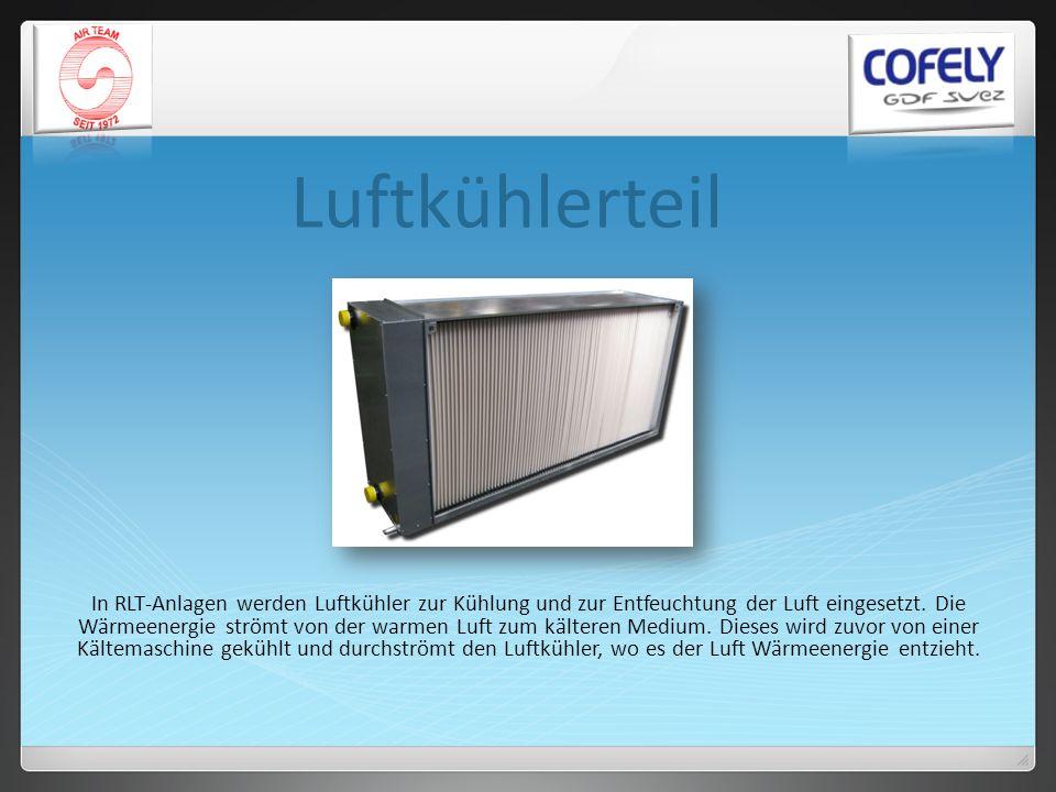 Luftkühlerteil