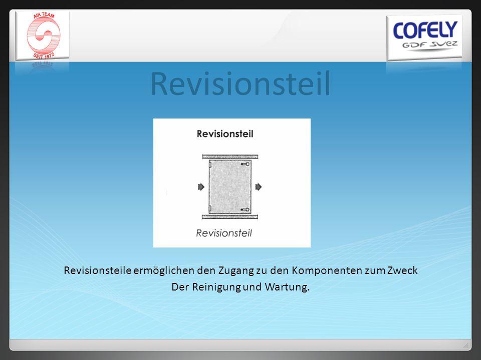 Revisionsteil Revisionsteile ermöglichen den Zugang zu den Komponenten zum Zweck.
