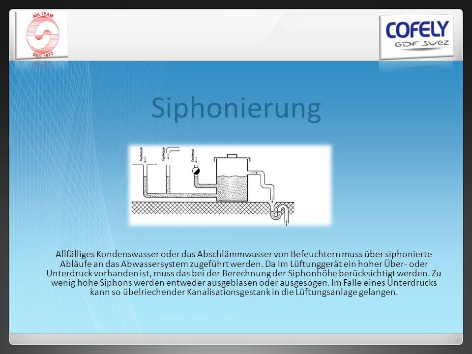 Siphonierung