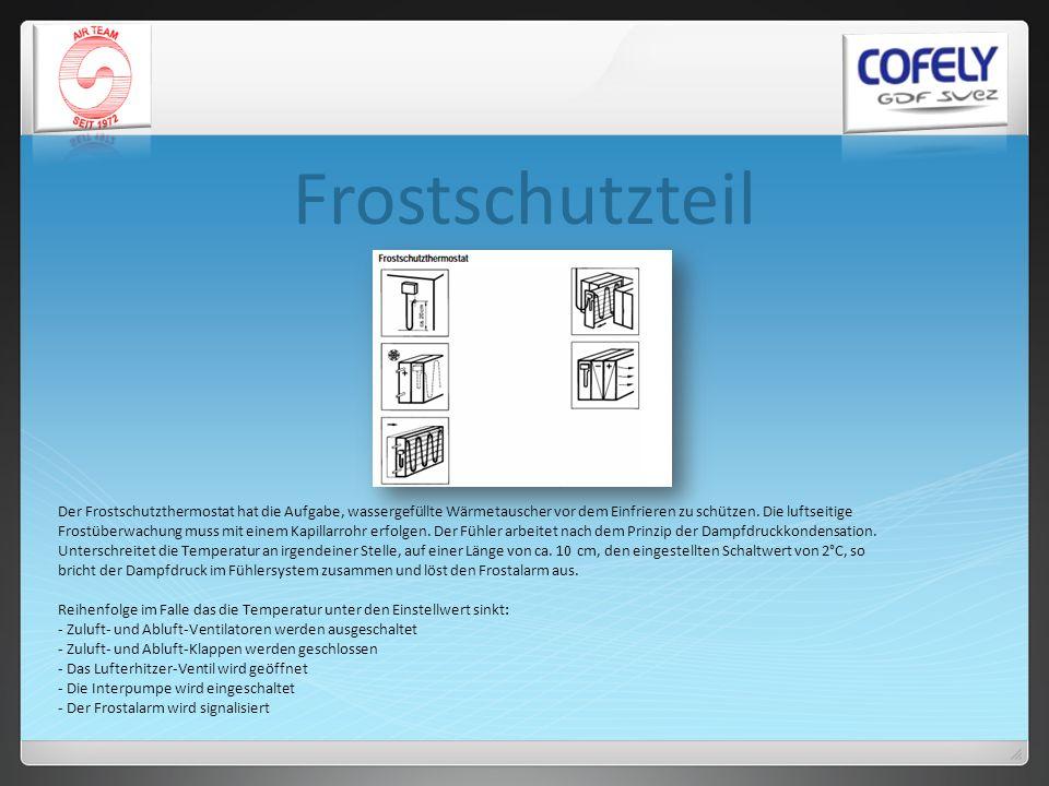 Frostschutzteil Der Frostschutzthermostat hat die Aufgabe, wassergefüllte Wärmetauscher vor dem Einfrieren zu schützen. Die luftseitige.