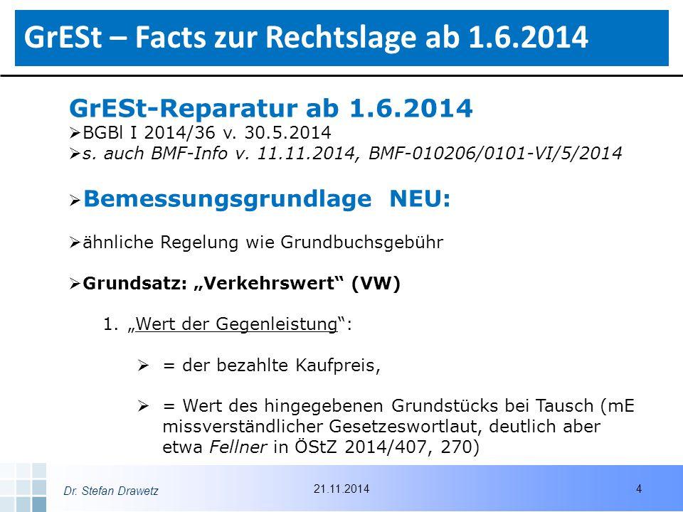 GrESt – Facts zur Rechtslage ab 1.6.2014