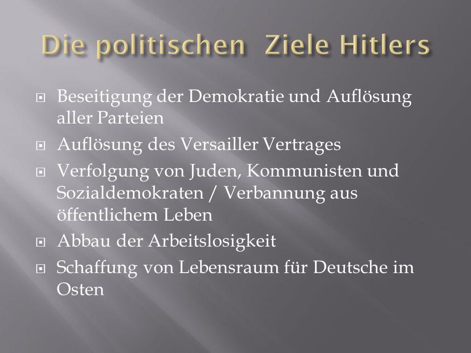 Die politischen Ziele Hitlers
