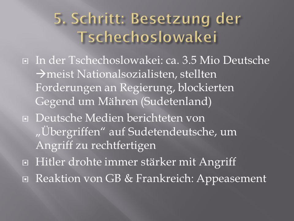 5. Schritt: Besetzung der Tschechoslowakei