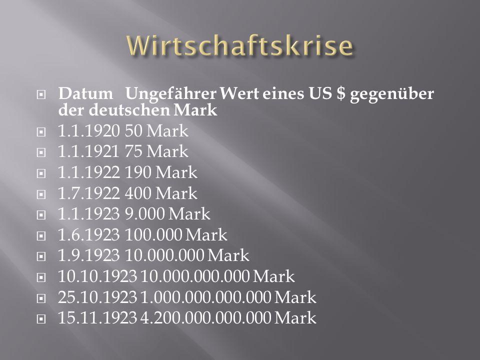 Wirtschaftskrise Datum Ungefährer Wert eines US $ gegenüber der deutschen Mark. 1.1.1920 50 Mark. 1.1.1921 75 Mark.