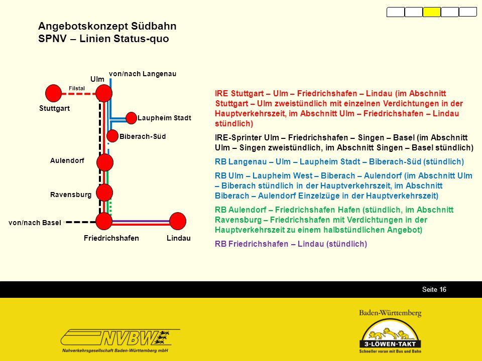 Angebotskonzept Südbahn SPNV – Linien Status-quo