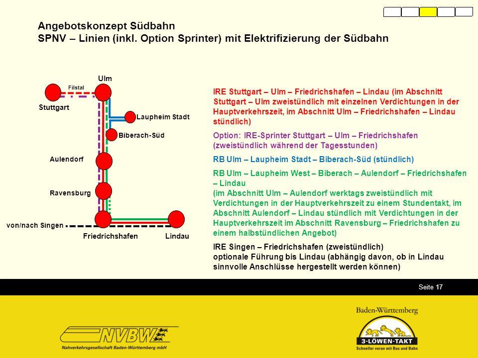 Angebotskonzept Südbahn