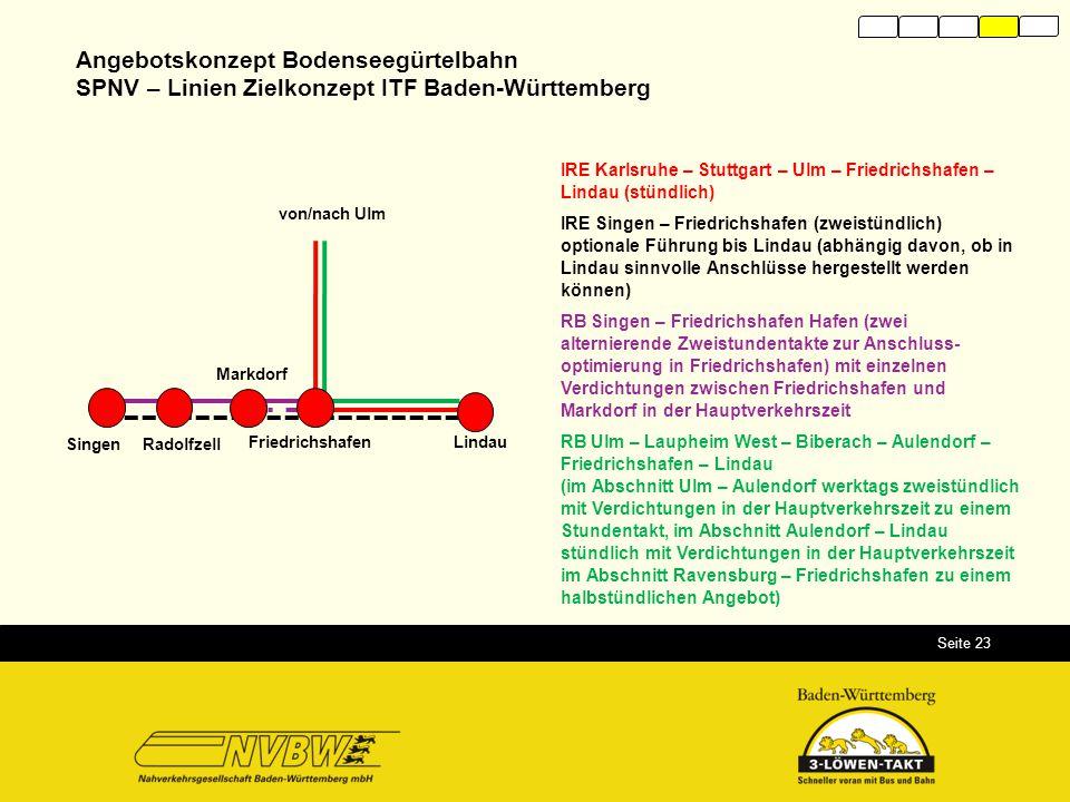 Angebotskonzept Bodenseegürtelbahn