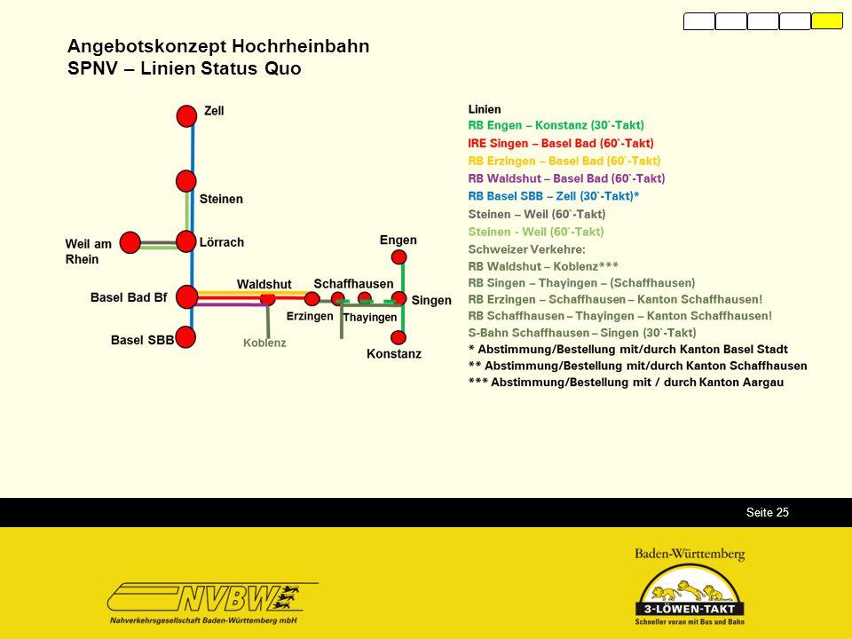 Angebotskonzept Hochrheinbahn