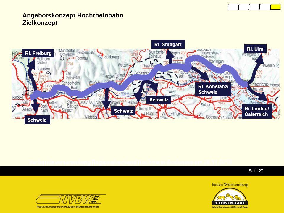 Angebotskonzept Hochrheinbahn Zielkonzept