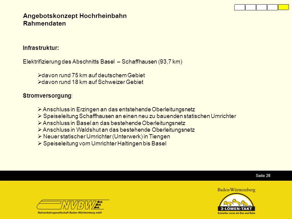Angebotskonzept Hochrheinbahn Rahmendaten