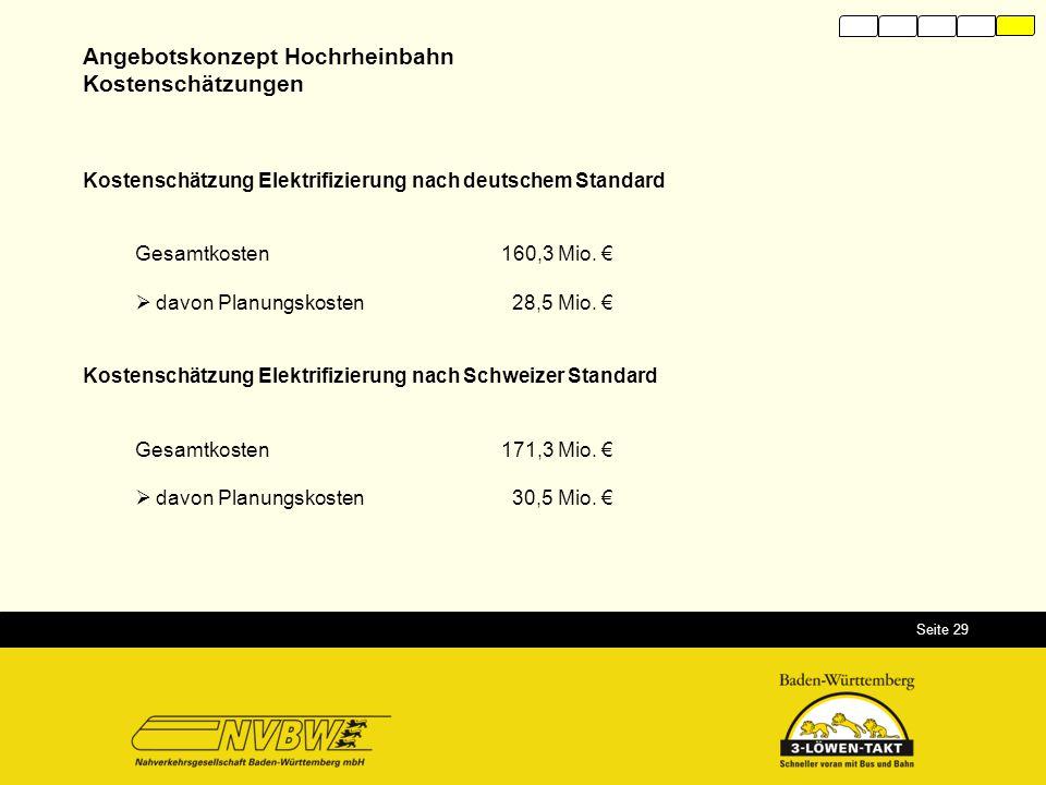 Angebotskonzept Hochrheinbahn Kostenschätzungen