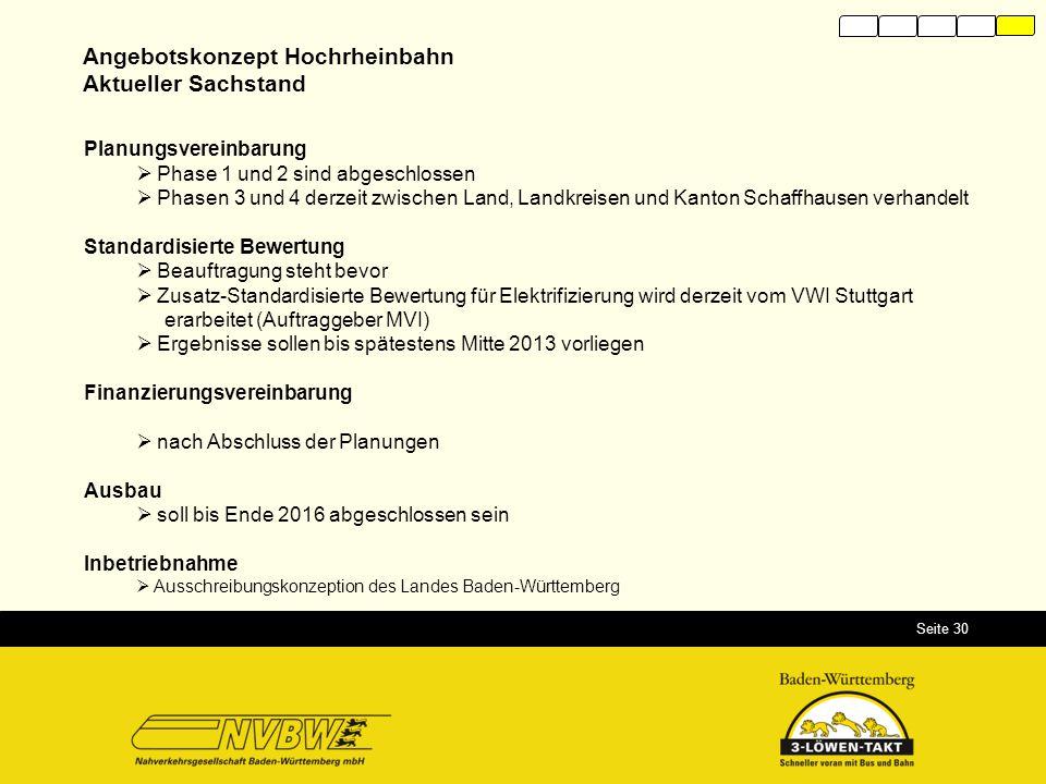 Angebotskonzept Hochrheinbahn Aktueller Sachstand