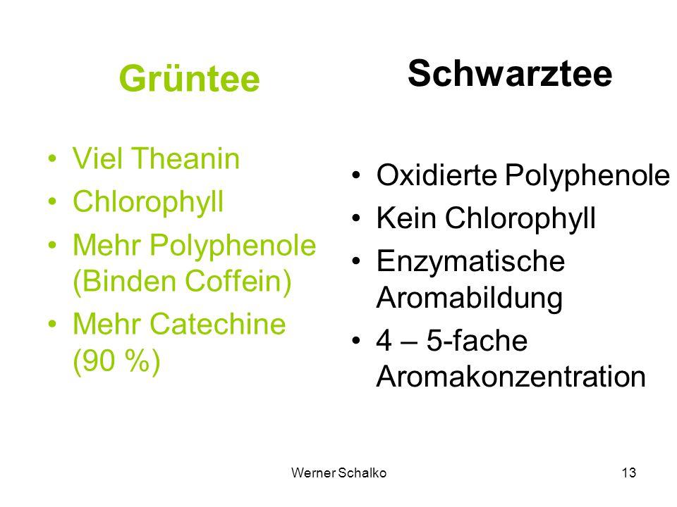 Schwarztee Grüntee Viel Theanin Oxidierte Polyphenole Chlorophyll