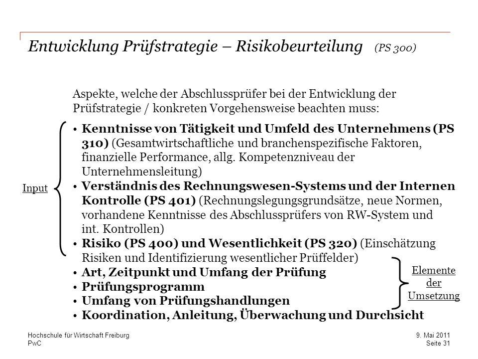 Entwicklung Prüfstrategie – Risikobeurteilung (PS 300)