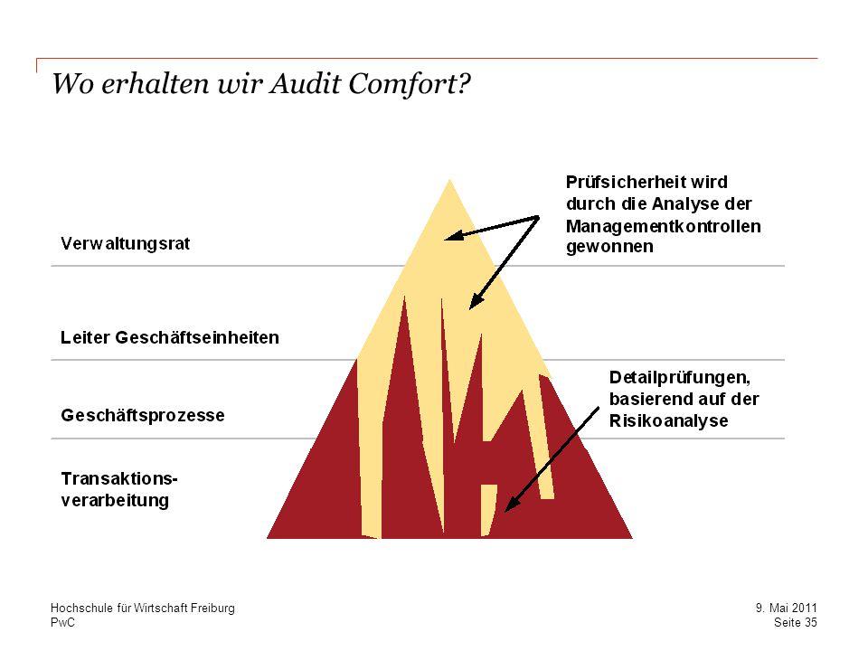 Wo erhalten wir Audit Comfort