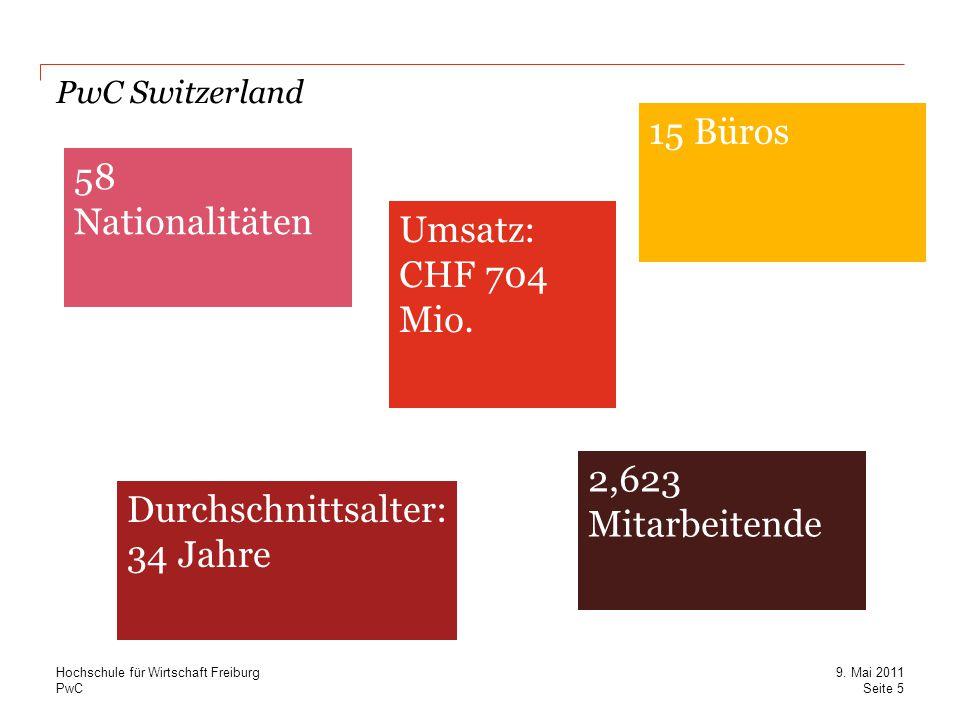 Turnover: CHF 704m 15 Büros 58 Nationalitäten Umsatz: CHF 704 Mio.