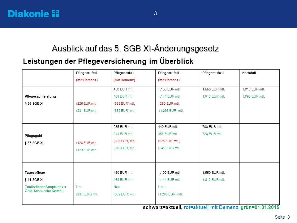 Ausblick auf das 5. SGB XI-Änderungsgesetz
