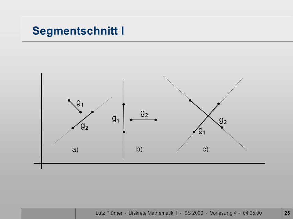 Segmentschnitt I g1 g2 g1 g2 g2 g1 a) b) c)