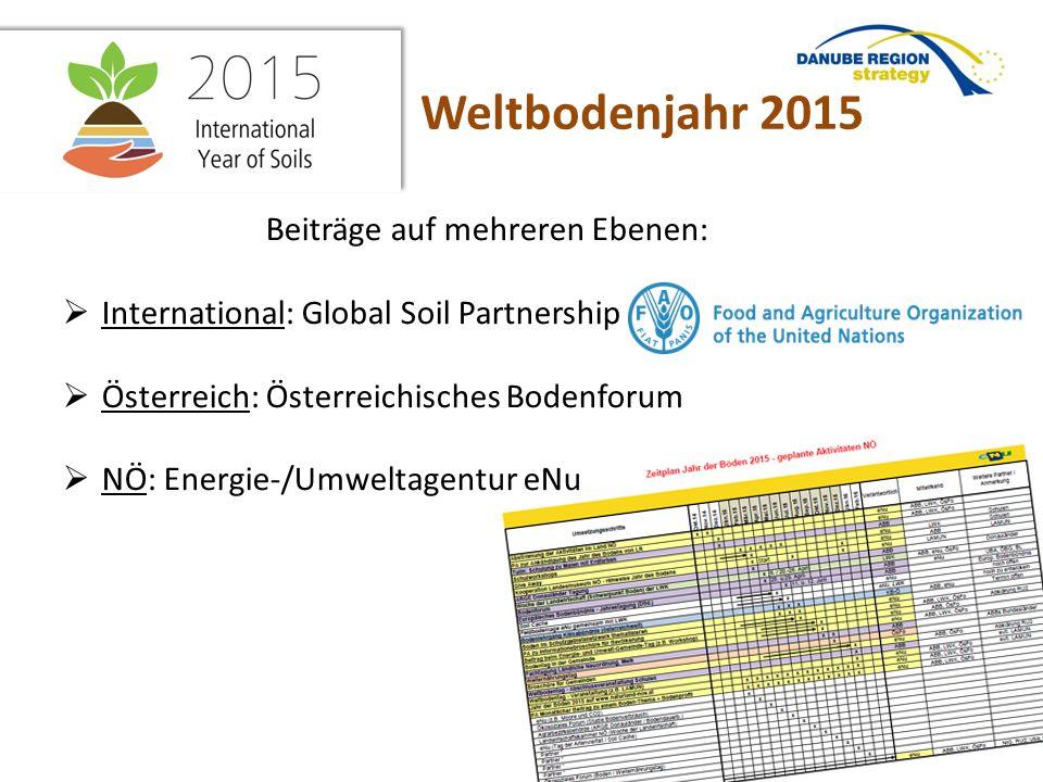 Soil-map: Ausschnitt NÖ/CZ/SK/HU