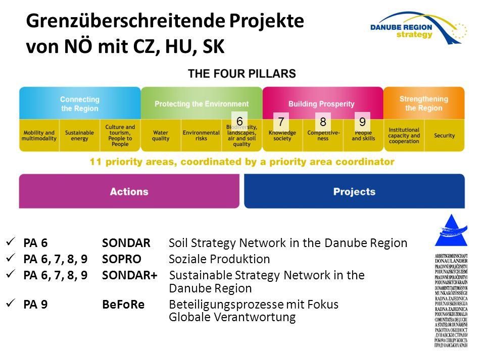 Aktualisierung der Bodenkarte der Donauländer am Beispiel Niederösterreich