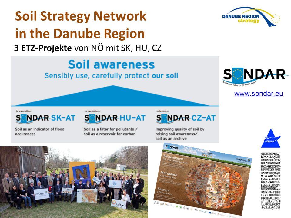 Boden-/Nachhaltigkeitsprojekte
