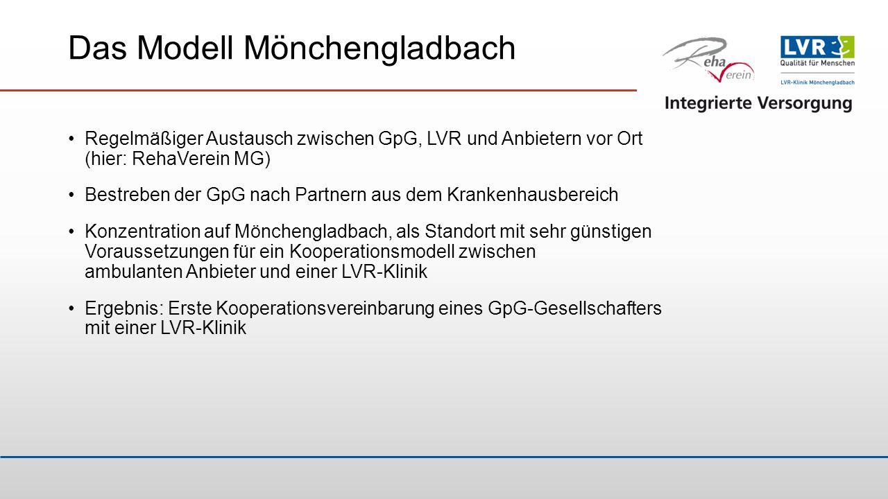 Das Modell Mönchengladbach