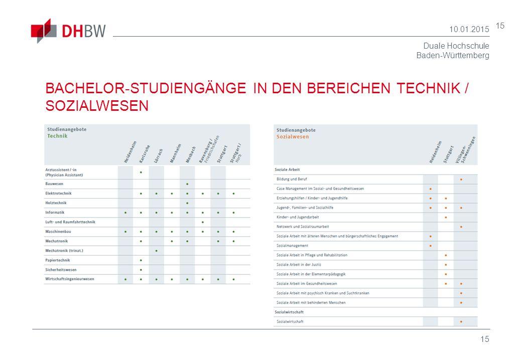 BACHELOR-STUDIENGÄNGE IN DEN BEREICHEN TECHNIK / SOZIALWESEN